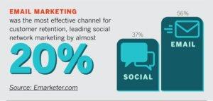 email-marketing-statistics