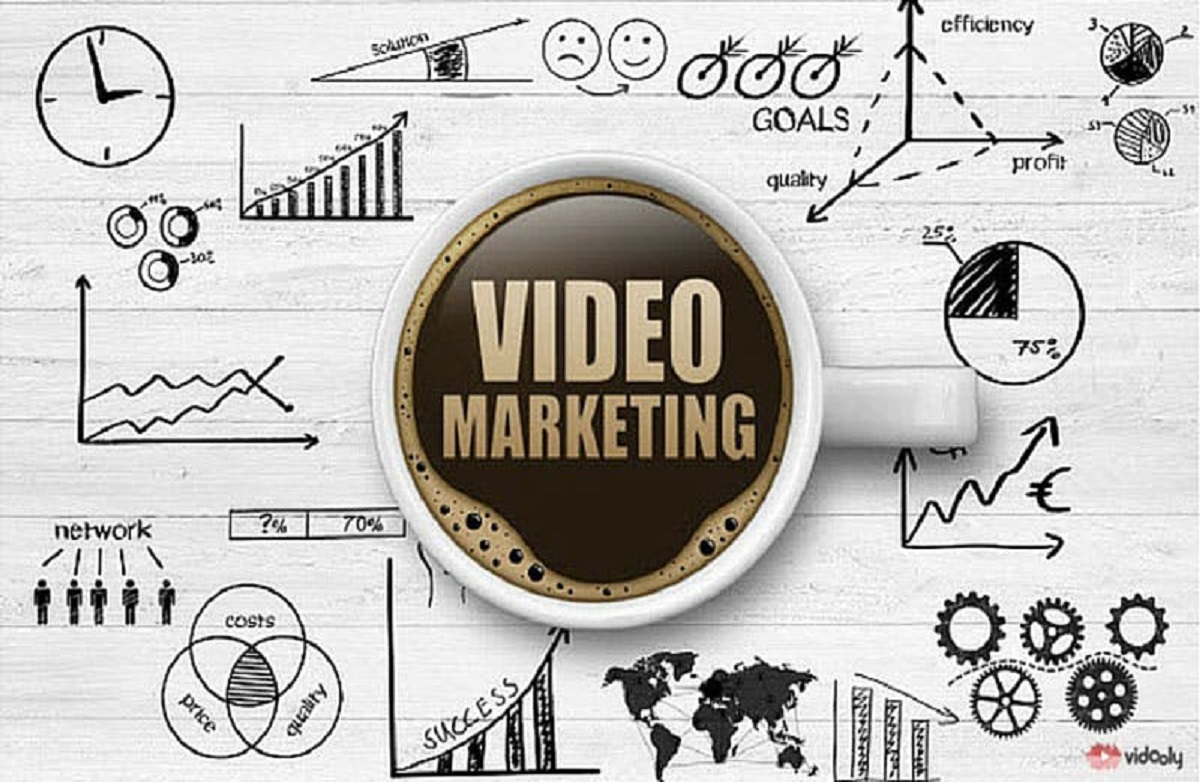 video marketing services in Bangalore