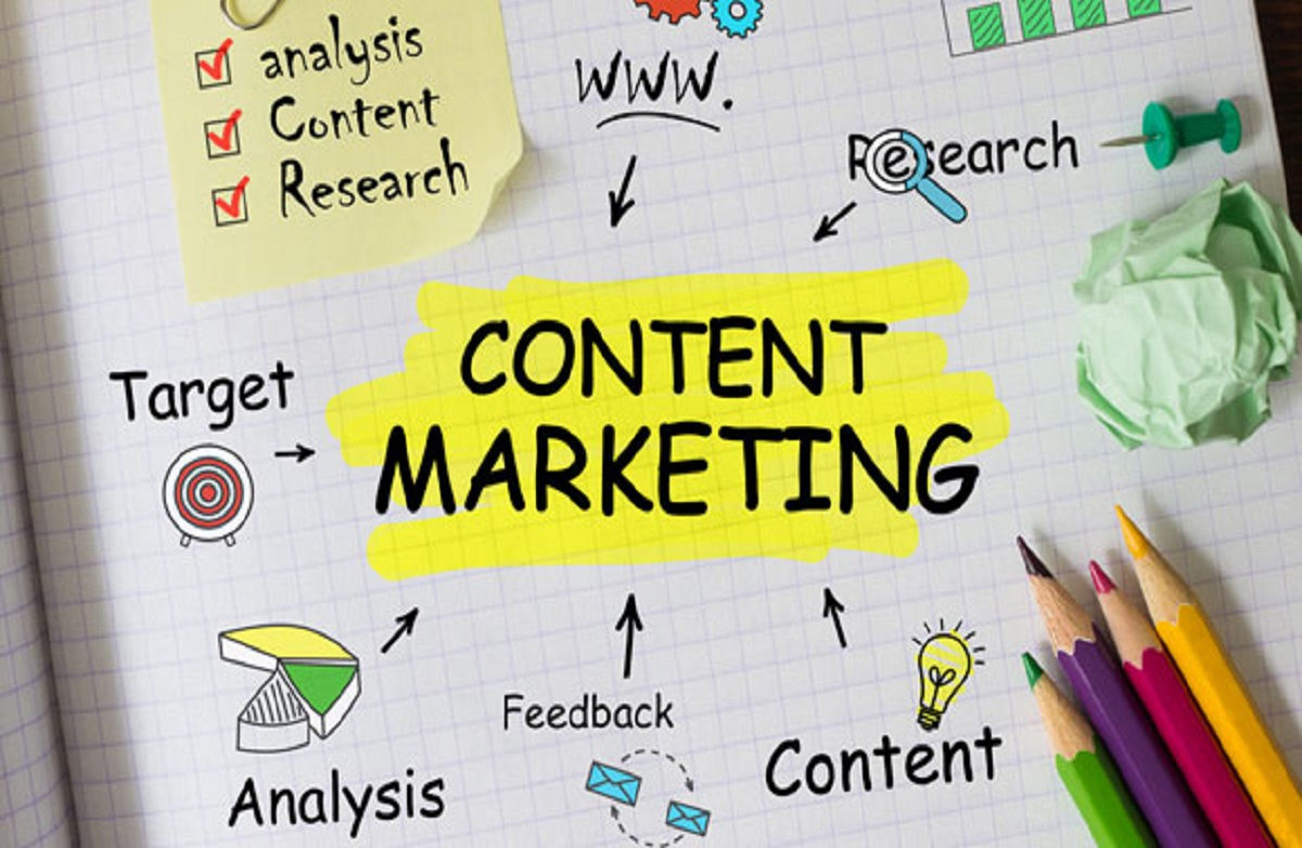 content marketing services in Bangalore